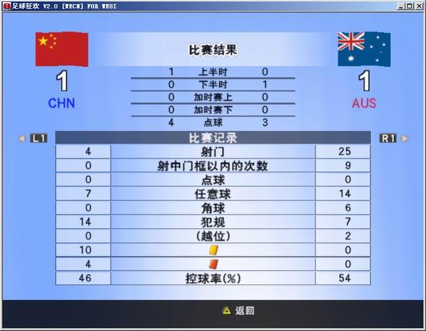 坚信只要国足打451阵型!就算场上仅有7人,同样可以击强队澳大利亚