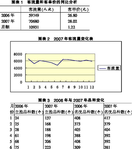 运用数据写经营分析报告(四)